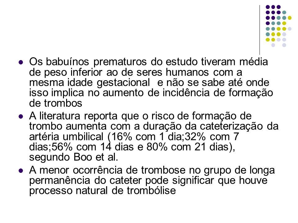 Os babuínos prematuros do estudo tiveram média de peso inferior ao de seres humanos com a mesma idade gestacional e não se sabe até onde isso implica