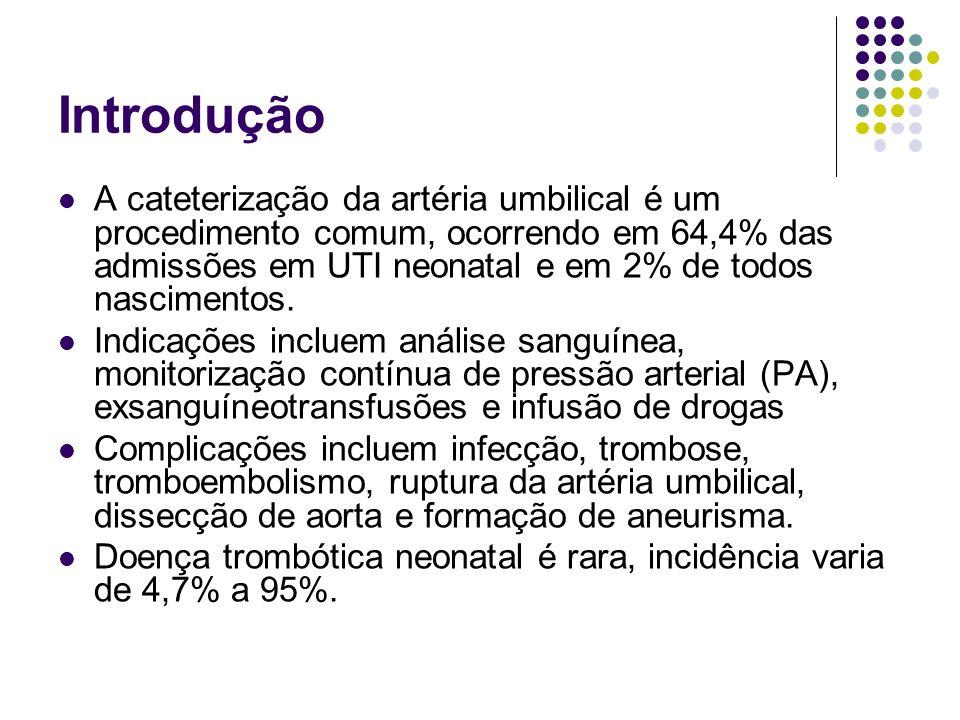 Introdução A cateterização da artéria umbilical é um procedimento comum, ocorrendo em 64,4% das admissões em UTI neonatal e em 2% de todos nascimentos