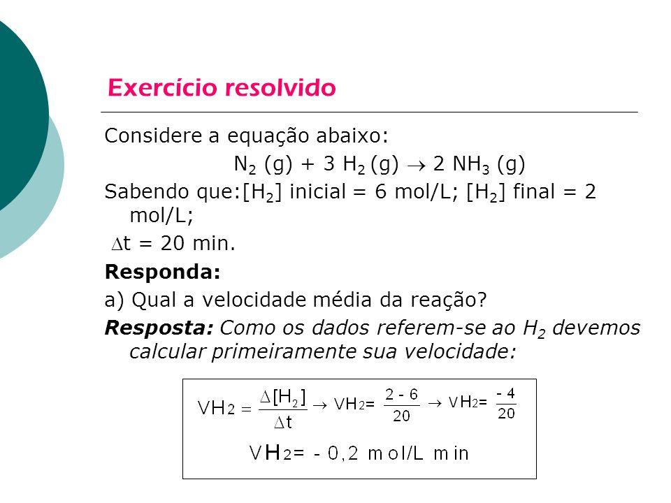 Exercício resolvido Considere a equação abaixo: N 2 (g) + 3 H 2 (g) 2 NH 3 (g) Sabendo que:[H 2 ] inicial = 6 mol/L; [H 2 ] final = 2 mol/L; t = 20 mi