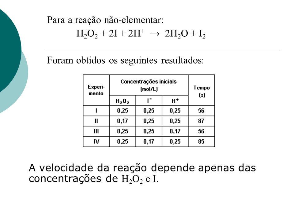 Para a reação não-elementar: H 2 O 2 + 2I  + 2H + 2H 2 O + I 2 Foram obtidos os seguintes resultados: A velocidade da reação depende apenas das conce