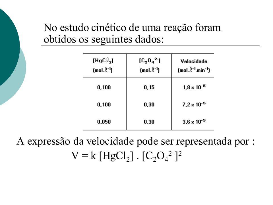 No estudo cinético de uma reação foram obtidos os seguintes dados: A expressão da velocidade pode ser representada por : V = k [HgCl 2 ]. [C 2 O 4 2-