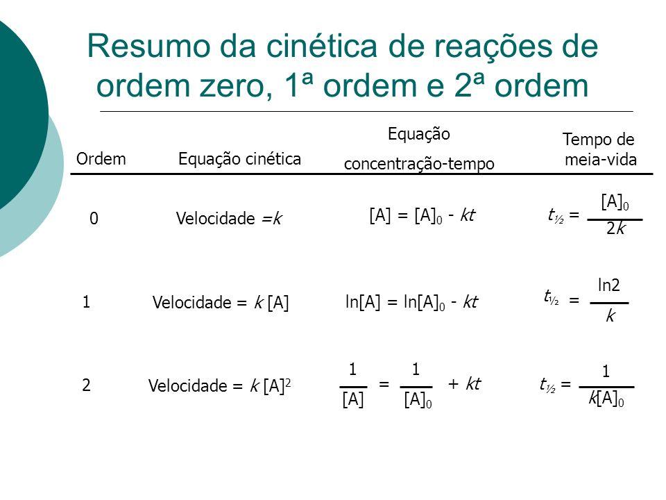 OrdemEquação cinética Equação concentração-tempo Tempo de meia-vida 0 1 2 Velocidade =k Velocidade = k [A] Velocidade = k [A] 2 ln[A] = ln[A] 0 - kt 1