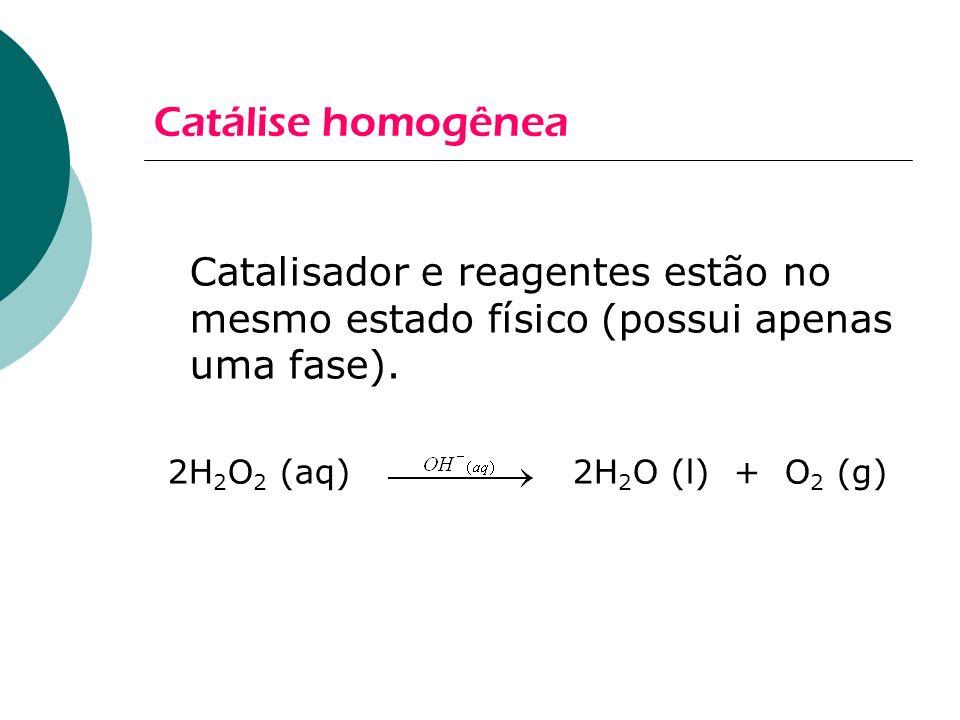 Catálise homogênea Catalisador e reagentes estão no mesmo estado físico (possui apenas uma fase). 2H 2 O 2 (aq) 2H 2 O (l) + O 2 (g)