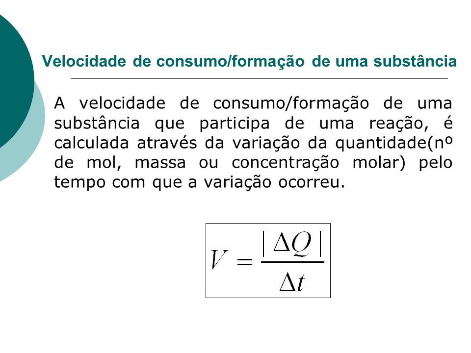 Tempo (min) N 2 O 5 (mol/L) NO 2 (mol/L) O 2 (mol/L ) 00,11200 50,080,0640,016 100,0560,1120,028 200,0280,1680,042 300,0140,1960,049 2 N 2 O 5(g) 4 NO 2(g) + 1 O 2(g) Note que a inclinação da curva NO 2 é maior que a curva O 2, fato relacionado com os coeficientes estequiométricos