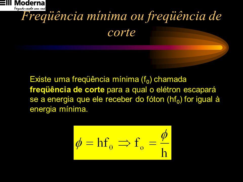 Freqüência mínima ou freqüência de corte Existe uma freqüência mínima (f 0 ) chamada freqüência de corte para a qual o elétron escapará se a energia q