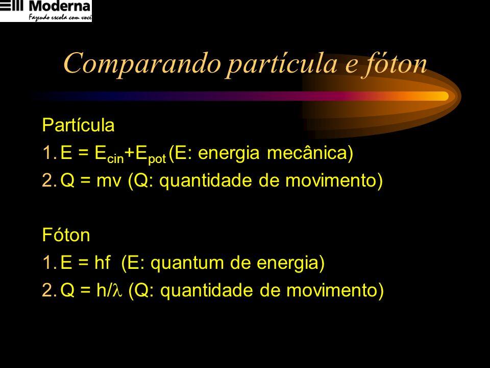 Comparando partícula e fóton Partícula 1.E = E cin +E pot (E: energia mecânica) 2.Q = mv (Q: quantidade de movimento) Fóton 1.E = hf (E: quantum de en