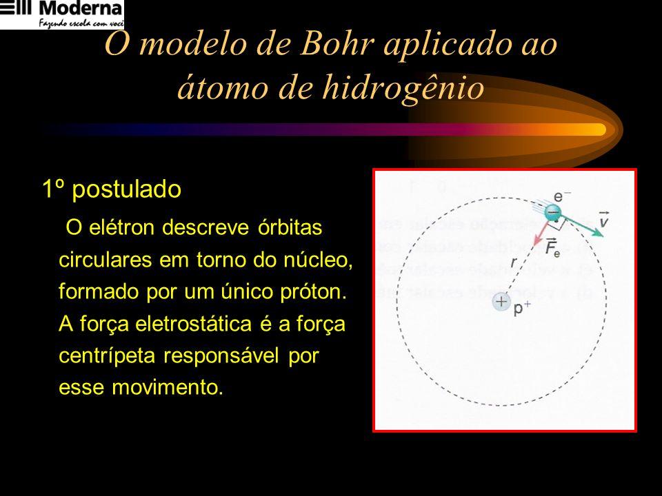 O modelo de Bohr aplicado ao átomo de hidrogênio 1º postulado O elétron descreve órbitas circulares em torno do núcleo, formado por um único próton. A