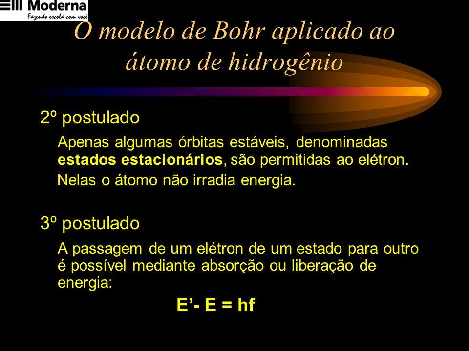 O modelo de Bohr aplicado ao átomo de hidrogênio 2º postulado Apenas algumas órbitas estáveis, denominadas estados estacionários, são permitidas ao el
