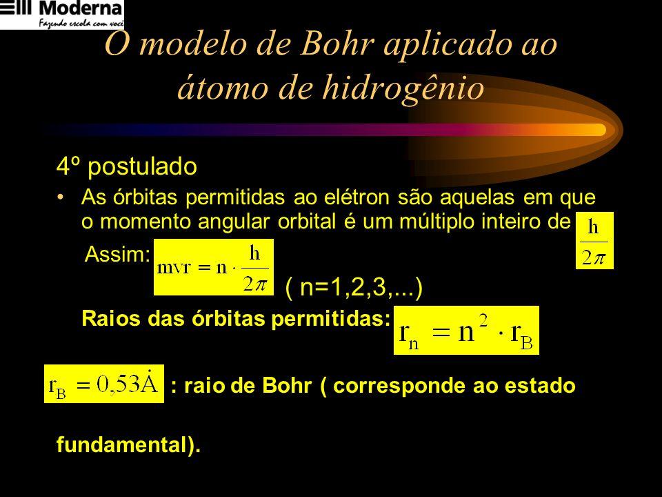 O modelo de Bohr aplicado ao átomo de hidrogênio 4º postulado As órbitas permitidas ao elétron são aquelas em que o momento angular orbital é um múlti