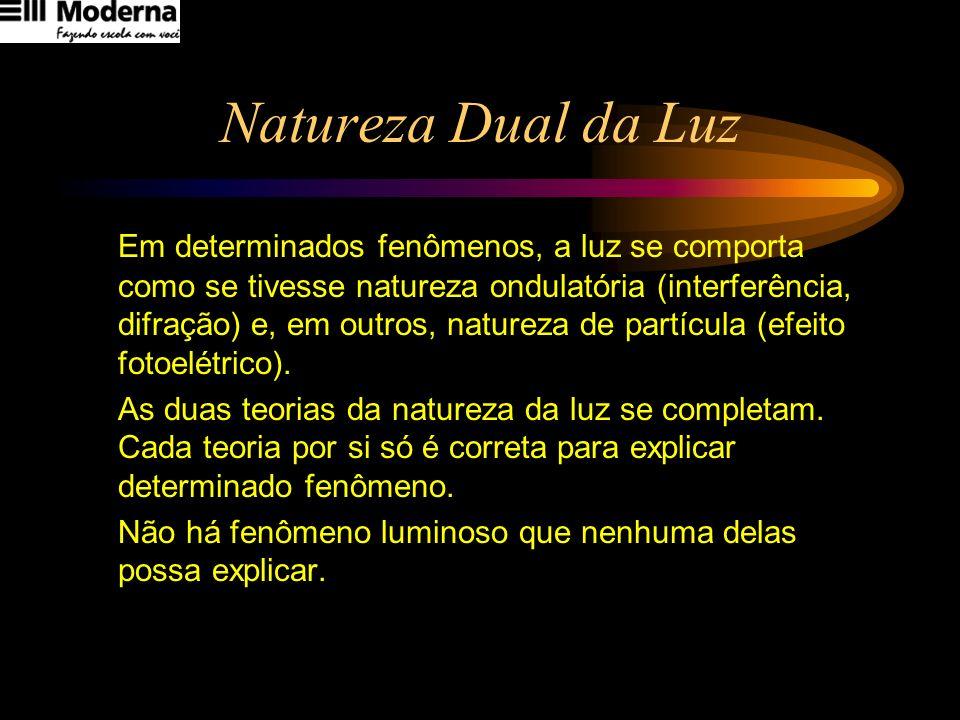 Natureza Dual da Luz Em determinados fenômenos, a luz se comporta como se tivesse natureza ondulatória (interferência, difração) e, em outros, naturez