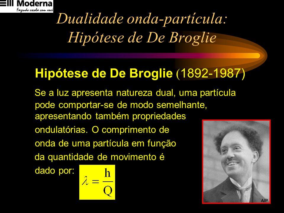 Dualidade onda-partícula: Hipótese de De Broglie Hipótese de De Broglie ( 1892-1987) Se a luz apresenta natureza dual, uma partícula pode comportar-se
