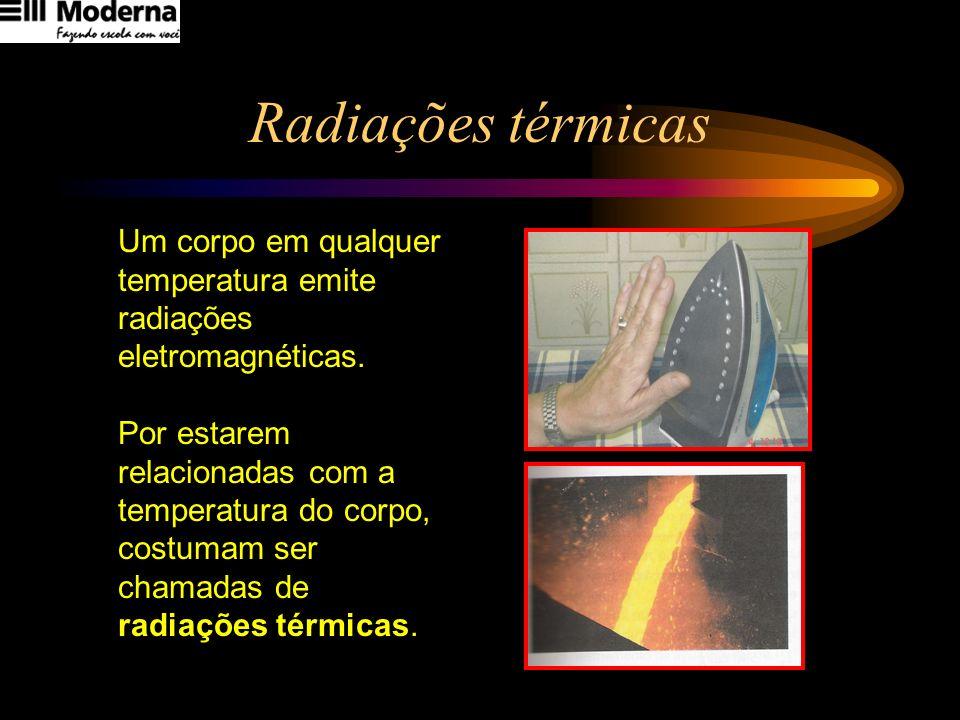 Radiações térmicas Um corpo em qualquer temperatura emite radiações eletromagnéticas. Por estarem relacionadas com a temperatura do corpo, costumam se