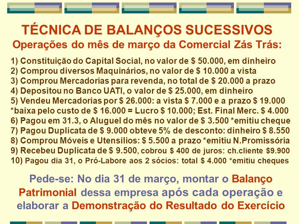 TÉCNICA DE BALANÇOS SUCESSIVOS Operações do mês de março da Comercial Zás Trás: 1) Constituição do Capital Social, no valor de $ 50.000, em dinheiro 2) Comprou diversos Maquinários, no valor de $ 10.000 a vista 3) Comprou Mercadorias para revenda, no total de $ 20.000 a prazo 4) Depositou no Banco UATI, o valor de $ 25.000, em dinheiro 5) Vendeu Mercadorias por $ 26.000: a vista $ 7.000 e a prazo $ 19.000 *baixa pelo custo de $ 16.000 = Lucro $ 10.000; Est.