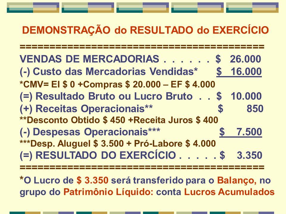 DEMONSTRAÇÃO do RESULTADO do EXERCÍCIO ========================================= VENDAS DE MERCADORIAS......