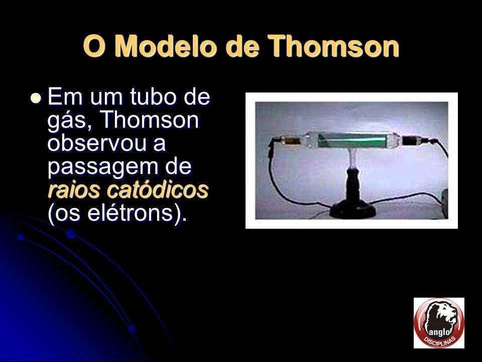 O Modelo deThomson Os átomos são estruturas carregadas positivamente e incrustadas de cargas negativas.
