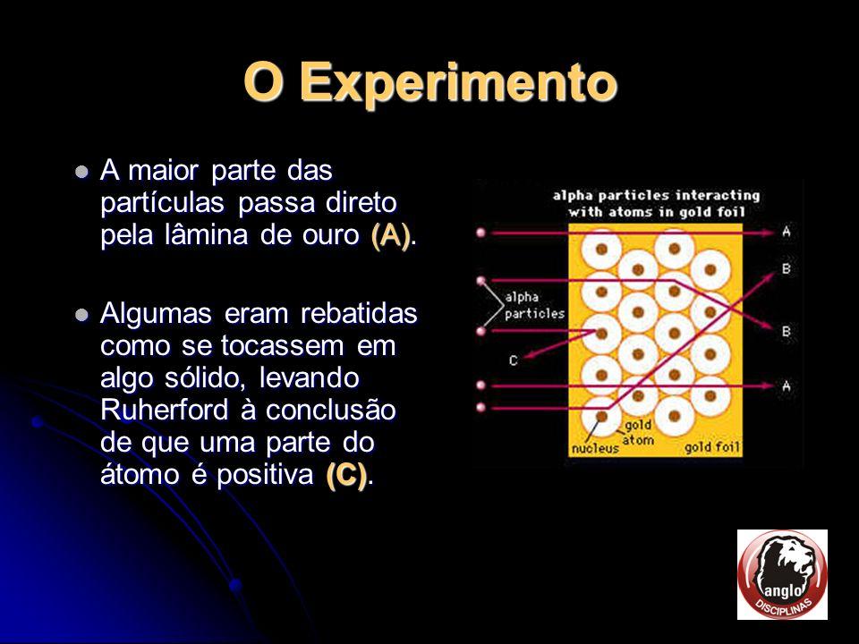 O Experimento de Rutherford Em 1908, Rutherford fez um experimento usando uma fina lâmina de ouro e cargas positivas, chamadas partículas alfa.