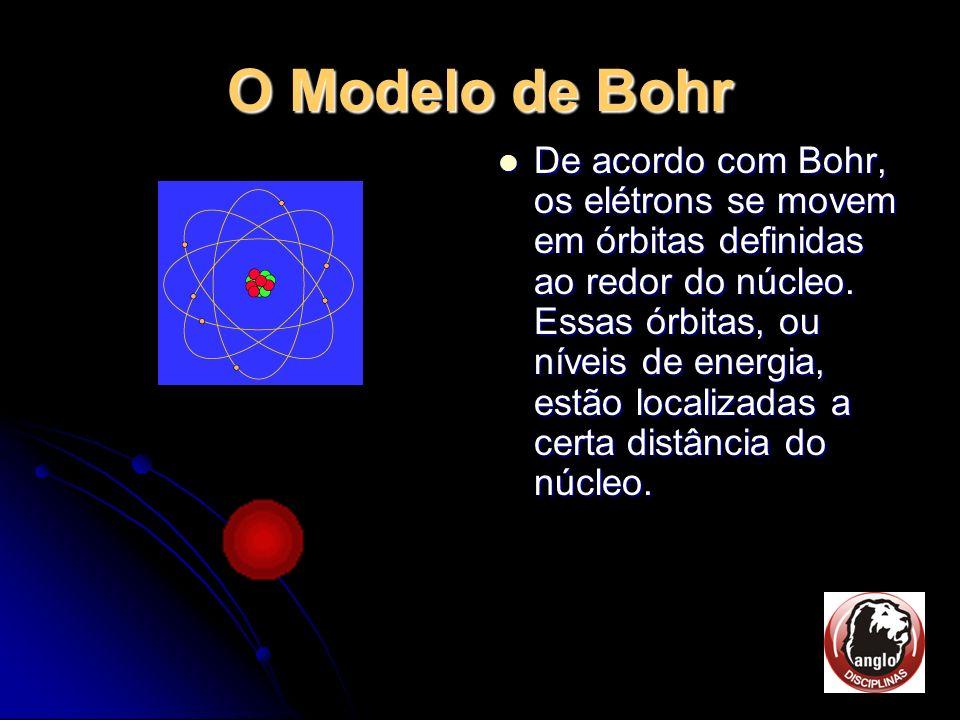 O Modelo de Bohr Em 1913, o cientista Niels Bohr propôs um avanço: Em seu modelo, colocou cada elétron em um nível específico de energia em volta do núcleo.