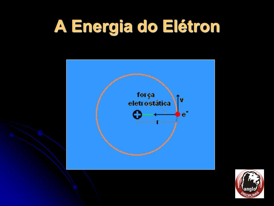 Os Níveis (ou camadas) K L M N O P Q ) ) ) ) ) ) ) NúcleoEletrosfera