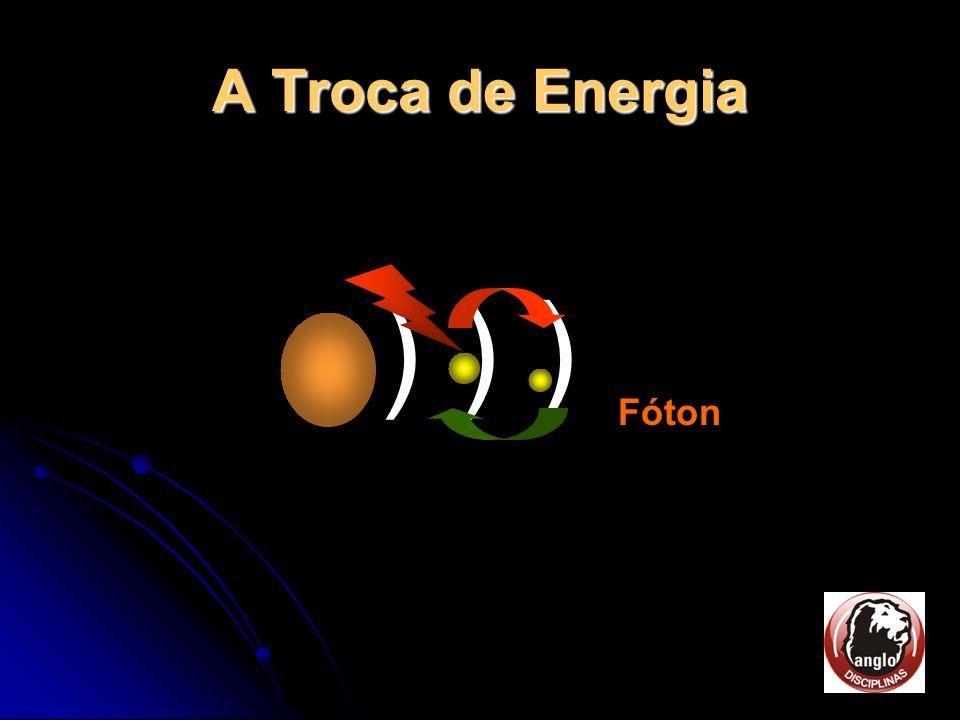 A Energia do Elétron