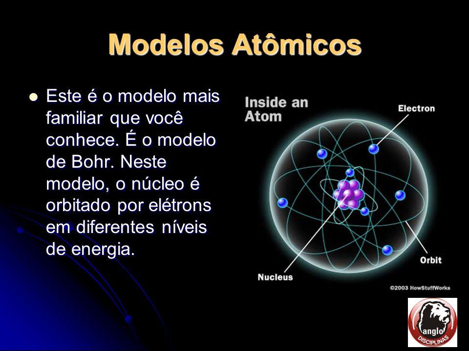 Vamos falar sobre: A evolução do modelo para o átomo; A evolução do modelo para o átomo; Cientistas importantes para esse estudo; Cientistas importantes para esse estudo; Dalton, Thomson, Rutherford e Bohr; Dalton, Thomson, Rutherford e Bohr; Experimentos realizados para obter as conclusões mais importantes.