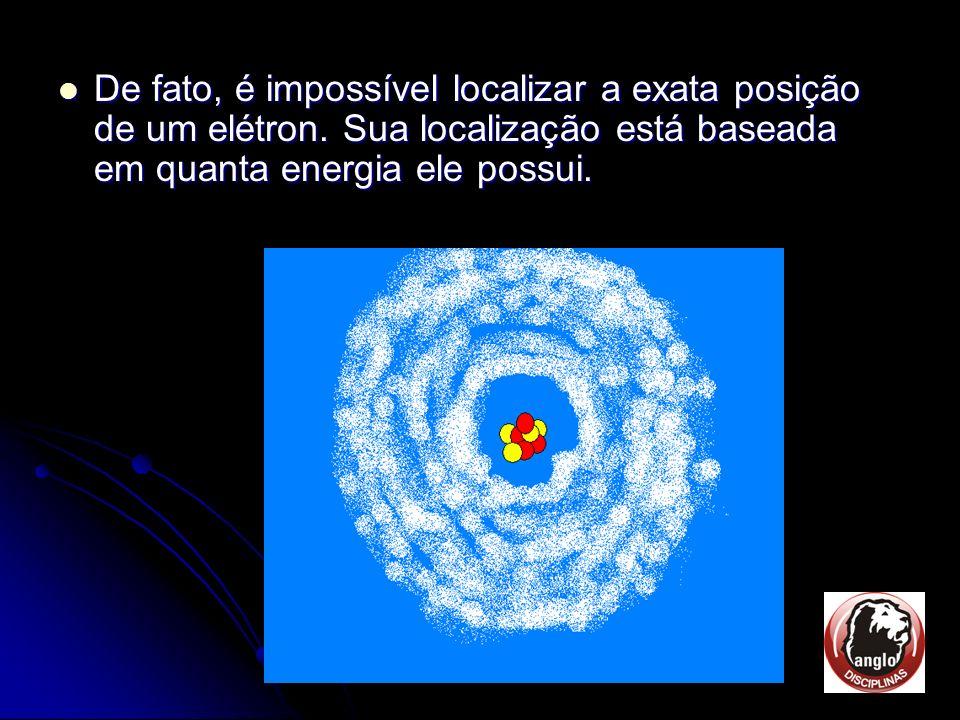O Modelo Atômico Atual É baseado no princípio de ondas mecânicas, onde os elétrons não se movem em algum local definido.
