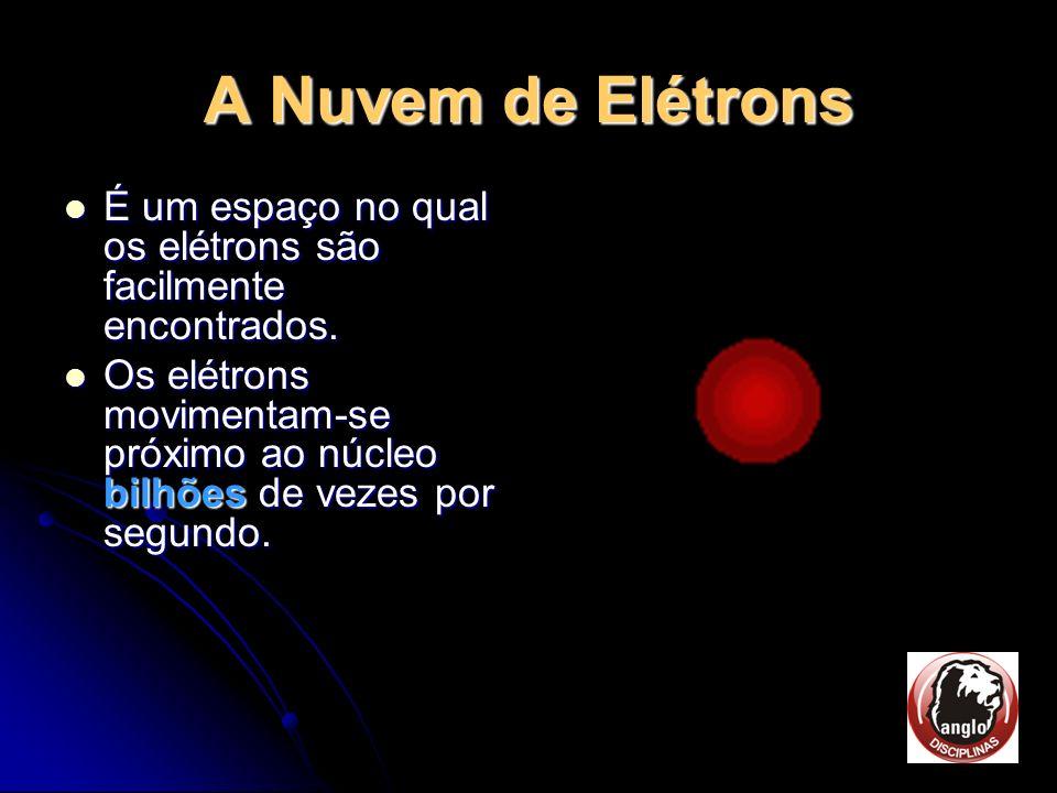 De fato, é impossível localizar a exata posição de um elétron.