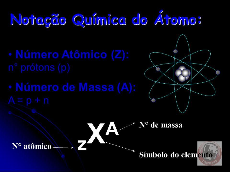 Informações Sobre o Átomo Número Atômico (Z): é o número de prótons (p) no núcleo do átomo.