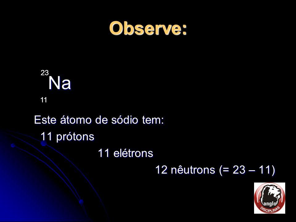 Notação Química do Átomo: Número Atômico (Z): n° prótons (p) Número de Massa (A): A = p + n zXAzXA N° de massa Símbolo do elemento N° atômico