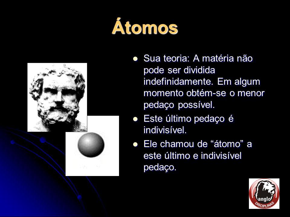Democritus Filósofo grego que iniciou a explicação sobre a matéria 2400 anos atrás.