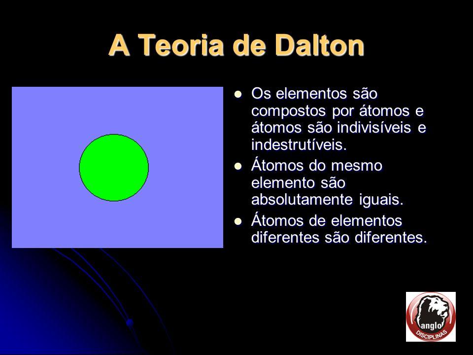 Modelo de Dalton No início dos anos 1800, o inglês John Dalton fez experimentos que o levaram a pensar sobre a existência dos átomos.