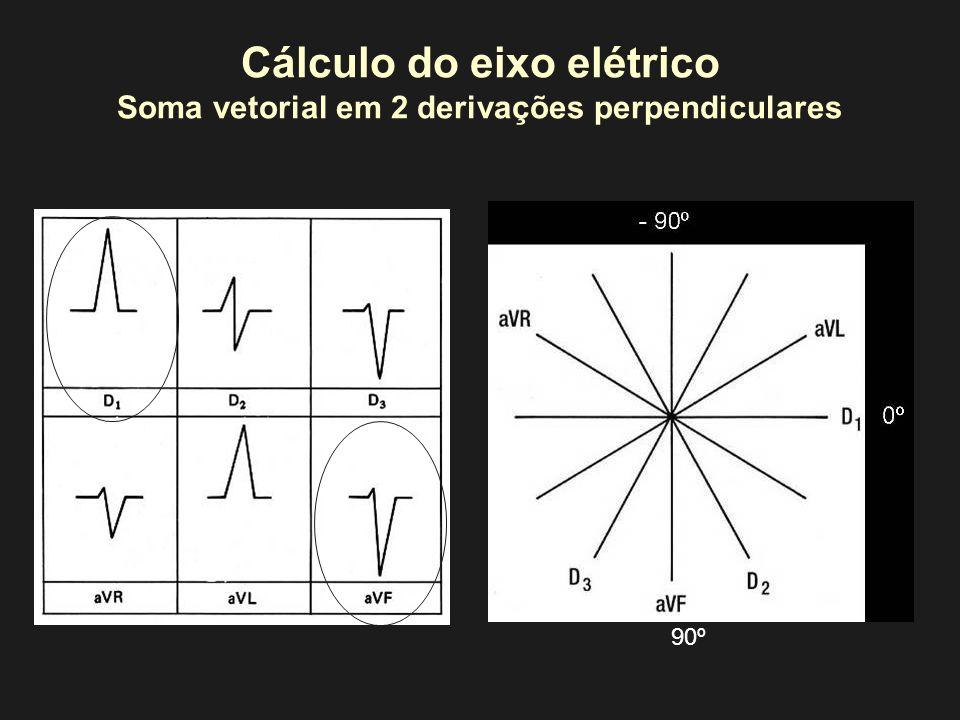 Cálculo do eixo elétrico Soma vetorial em 2 derivações perpendiculares 90º