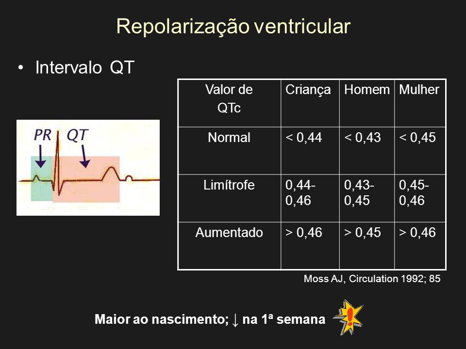 Repolarização ventricular Intervalo QT Valor de QTc CriançaHomemMulher Normal< 0,44< 0,43< 0,45 Limítrofe0,44- 0,46 0,43- 0,45 0,45- 0,46 Aumentado> 0