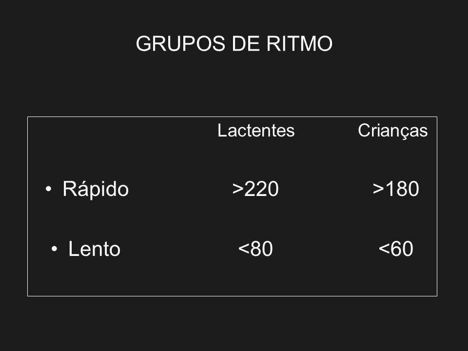 GRUPOS DE RITMO Lactentes Crianças Rápido>220>180 Lento<80<60