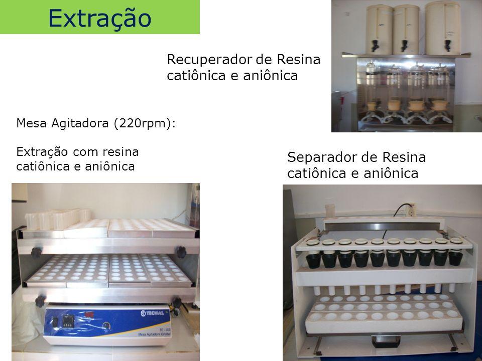 Extração Mesa Agitadora (220rpm): Extração com resina catiônica e aniônica Recuperador de Resina catiônica e aniônica Separador de Resina catiônica e