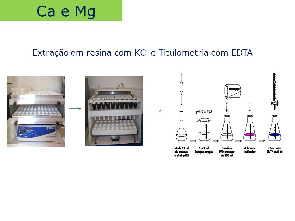Ca e Mg Extração em resina com KCl e Titulometria com EDTA