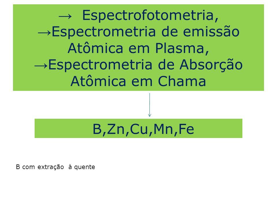 Espectrofotometria, Espectrometria de emissão Atômica em Plasma, Espectrometria de Absorção Atômica em Chama B,Zn,Cu,Mn,Fe B com extração à quente