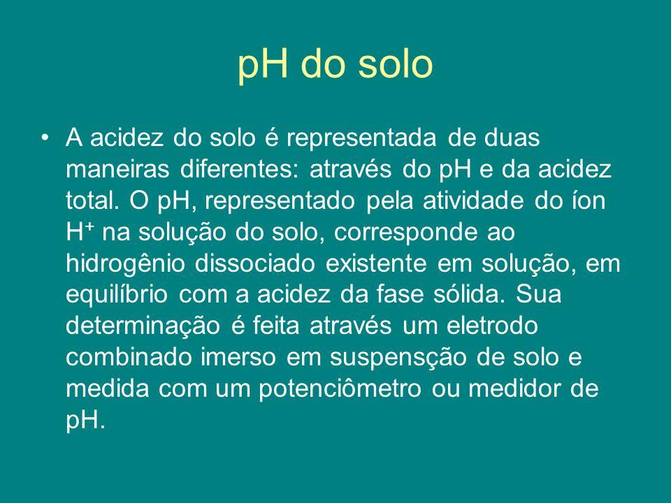 pH do solo A acidez do solo é representada de duas maneiras diferentes: através do pH e da acidez total. O pH, representado pela atividade do íon H +