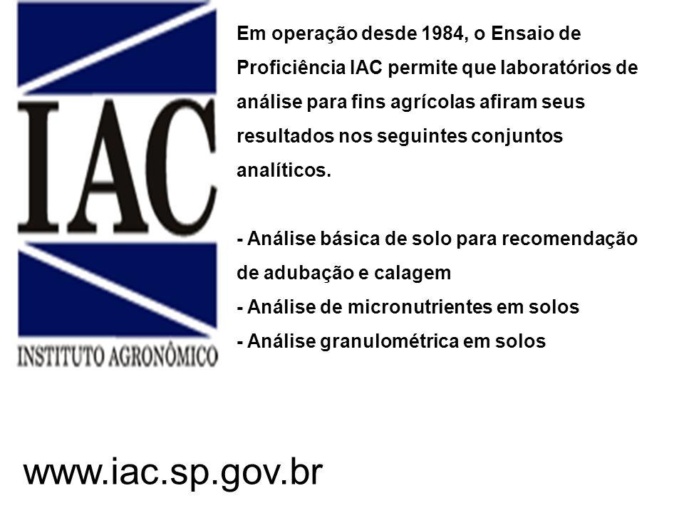www.iac.sp.gov.br Em operação desde 1984, o Ensaio de Proficiência IAC permite que laboratórios de análise para fins agrícolas afiram seus resultados