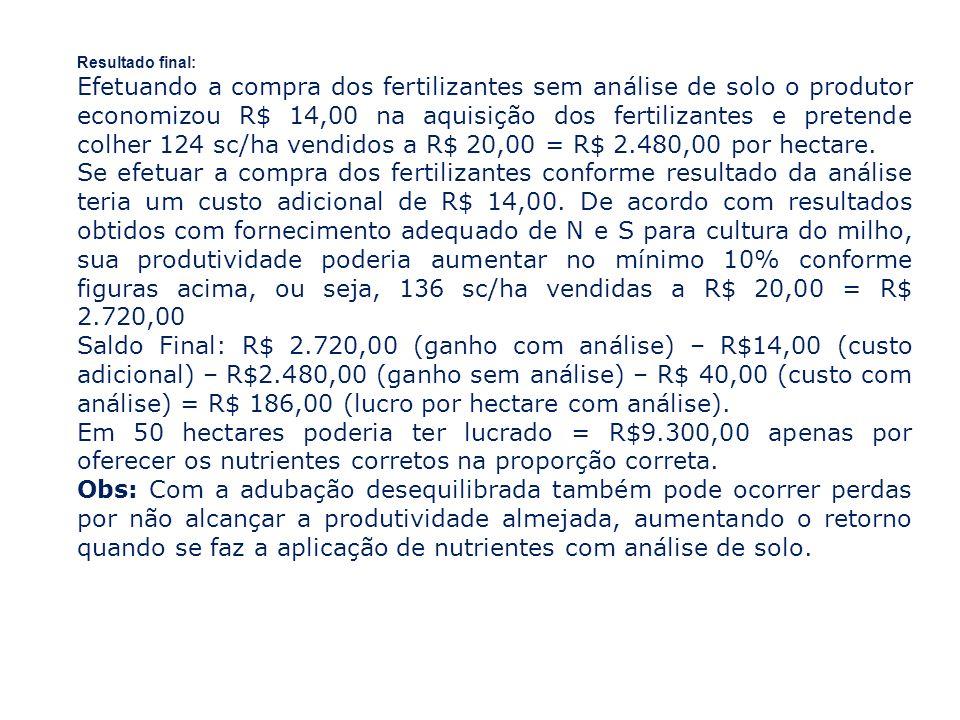 Resultado final: Efetuando a compra dos fertilizantes sem análise de solo o produtor economizou R$ 14,00 na aquisição dos fertilizantes e pretende col