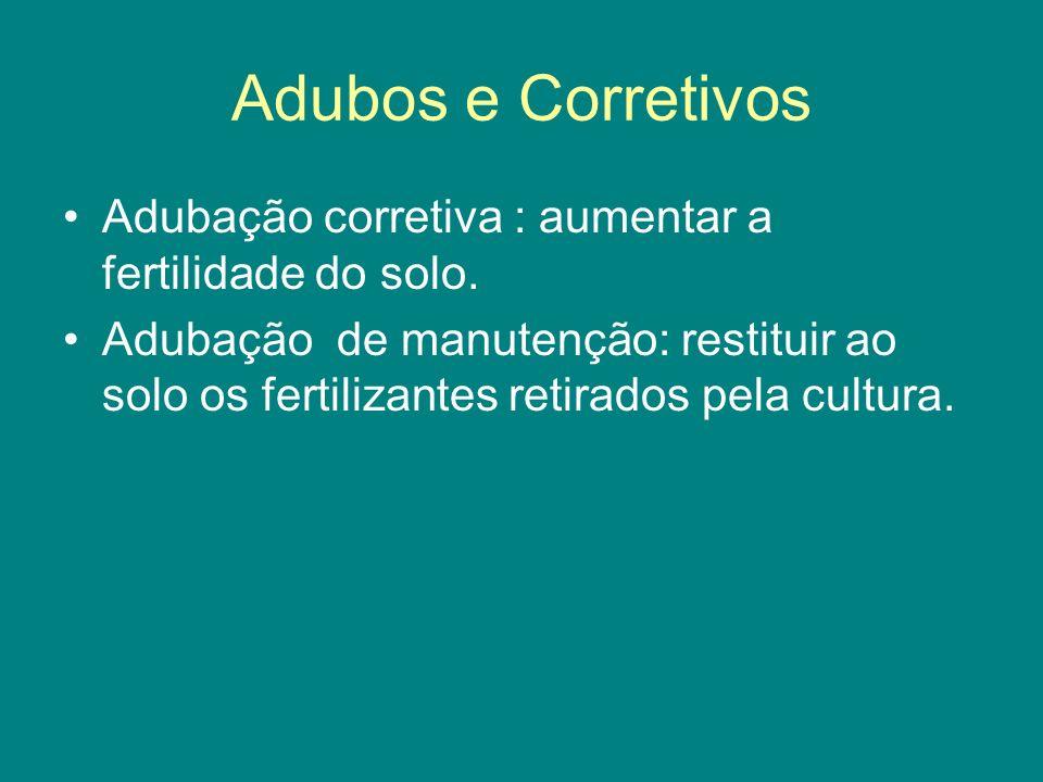 Adubos e Corretivos Adubação corretiva : aumentar a fertilidade do solo. Adubação de manutenção: restituir ao solo os fertilizantes retirados pela cul
