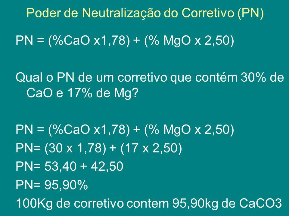 Poder de Neutralização do Corretivo (PN) PN = (%CaO x1,78) + (% MgO x 2,50) Qual o PN de um corretivo que contém 30% de CaO e 17% de Mg? PN = (%CaO x1