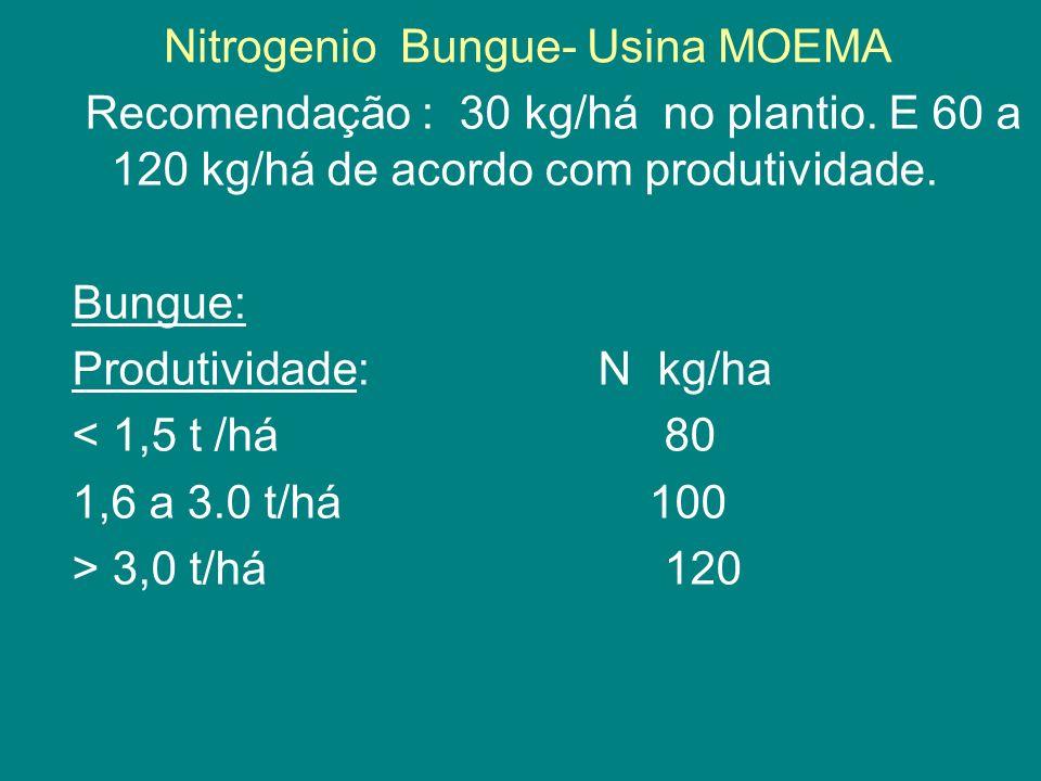 Nitrogenio Bungue- Usina MOEMA Recomendação : 30 kg/há no plantio. E 60 a 120 kg/há de acordo com produtividade. Bungue: Produtividade: N kg/ha < 1,5