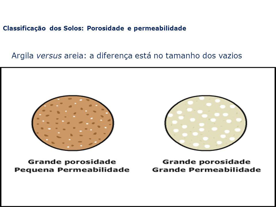 Fertilizantes: Orgânico: origem vegetal ou animal contendo um ou mais nutrientes.
