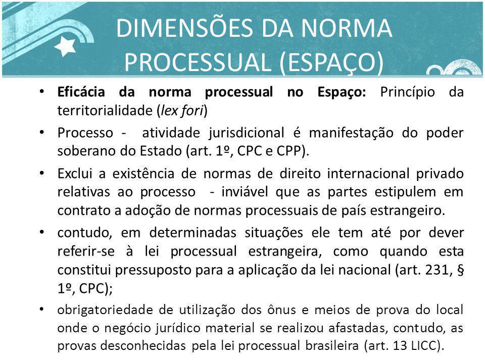DIMENSÕES DA NORMA PROCESSUAL (ESPAÇO) Eficácia da norma processual no Espaço: Princípio da territorialidade (lex fori) Processo - atividade jurisdici