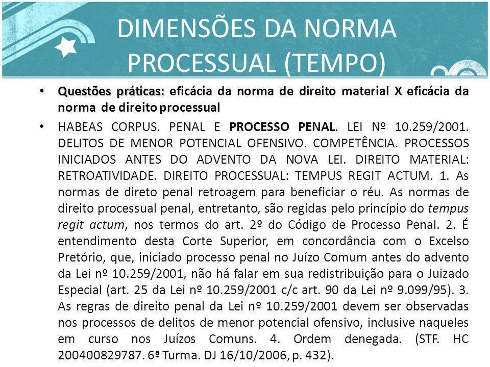 DIMENSÕES DA NORMA PROCESSUAL (TEMPO) Questões práticas: Questões práticas: eficácia da norma de direito material X eficácia da norma de direito proce