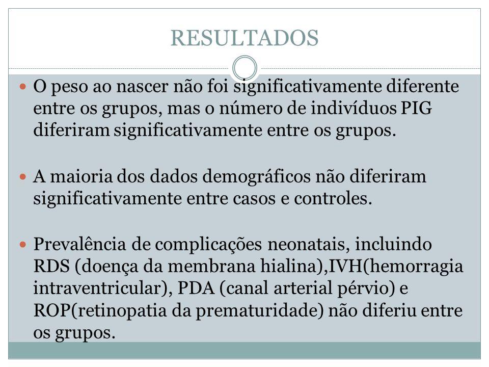 O peso ao nascer não foi significativamente diferente entre os grupos, mas o número de indivíduos PIG diferiram significativamente entre os grupos. A