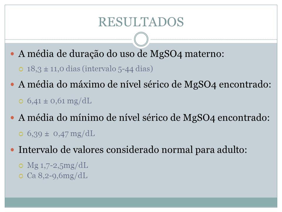 RESULTADOS A média de duração do uso de MgSO4 materno: 18,3 ± 11,0 dias (intervalo 5-44 dias) A média do máximo de nível sérico de MgSO4 encontrado: 6