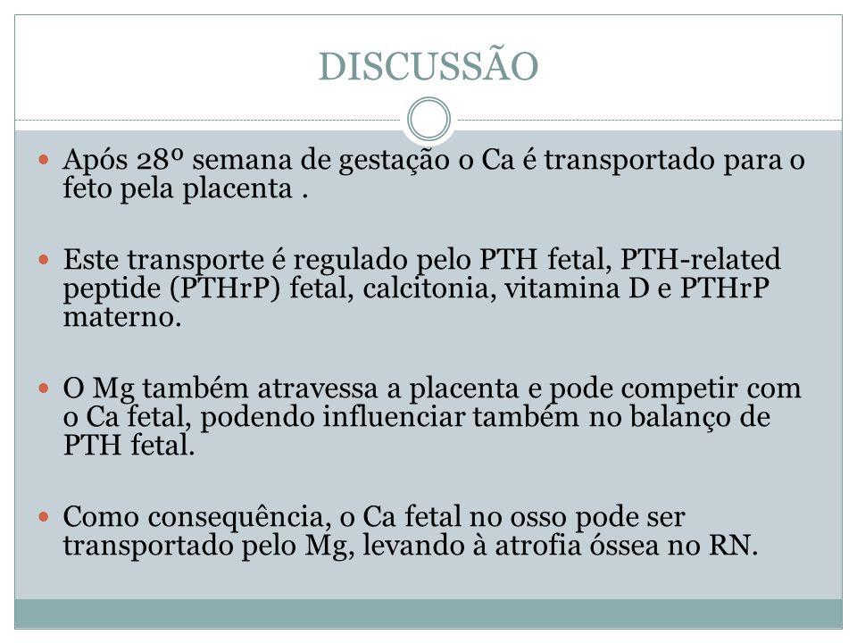 DISCUSSÃO Após 28º semana de gestação o Ca é transportado para o feto pela placenta. Este transporte é regulado pelo PTH fetal, PTH-related peptide (P