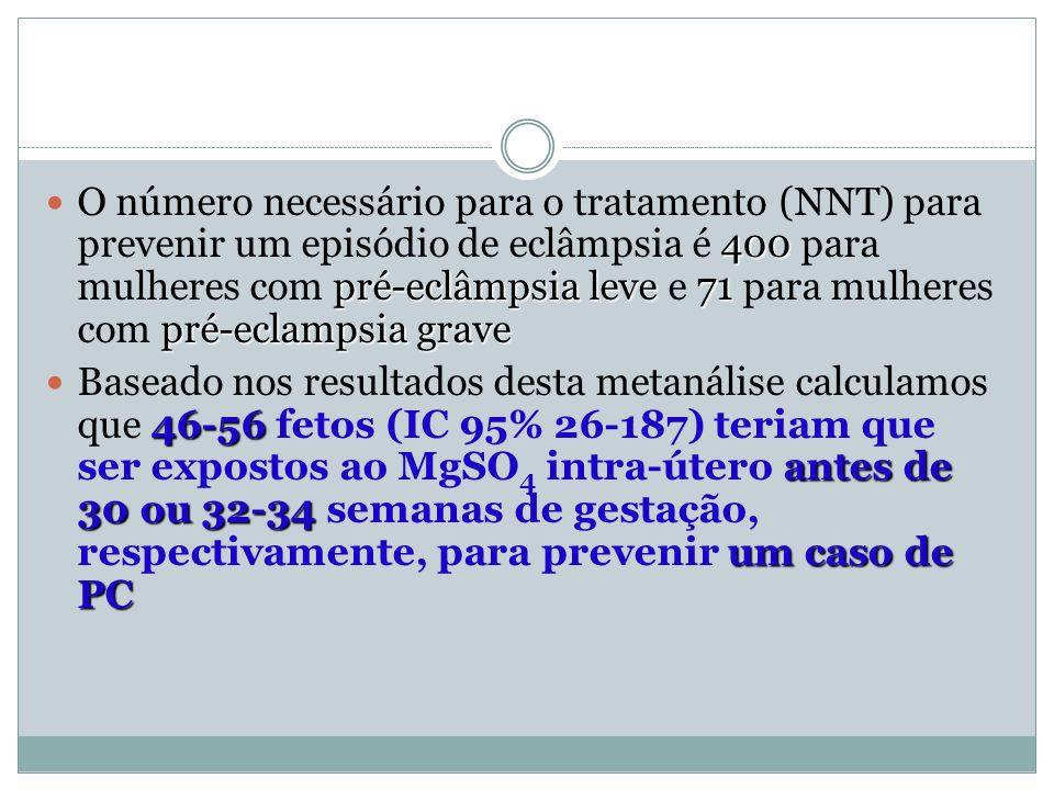 400 pré-eclâmpsia leve71 pré-eclampsia grave O número necessário para o tratamento (NNT) para prevenir um episódio de eclâmpsia é 400 para mulheres co