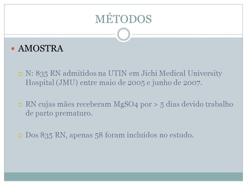 MÉTODOS AMOSTRA N: 835 RN admitidos na UTIN em Jichi Medical University Hospital (JMU) entre maio de 2005 e junho de 2007. RN cujas mães receberam MgS